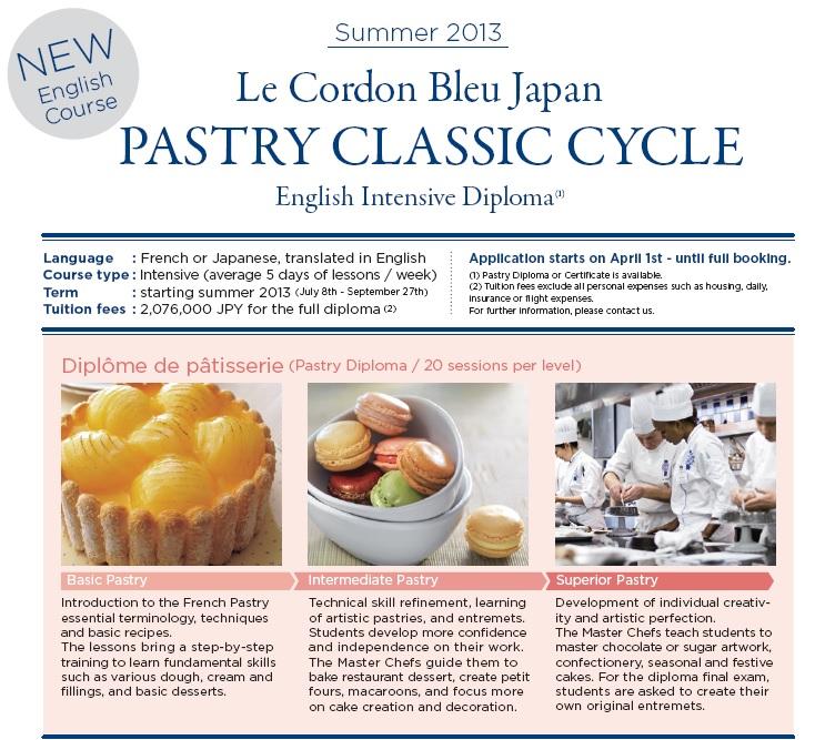 tokyo pastry.jpg